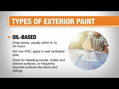 Best Exterior Paint for Your Home