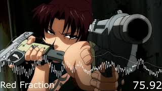 Black Lagoon OST - Red Fraction Instrumental