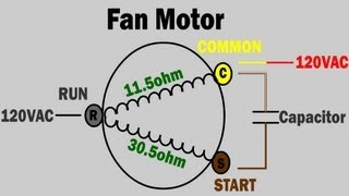 AC fan not working - how to troubleshoot and repair condenser fan motor - trane air condition width=