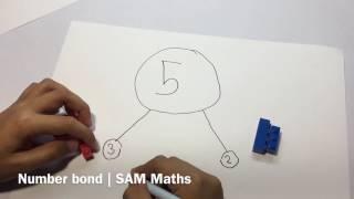 Number Bonds for Kindergarten | Singapore Maths