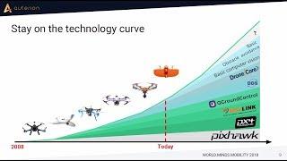 The Drone Future