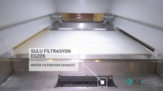 KA-MA KR BM 1700 - SPREY MAKINESI TANITIM VIDEOSU - SPRAYING MACHINE INTRO. MOVIE