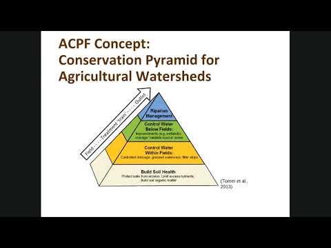 Agricultural Conservation Planning Framework (ACPF) Webinar