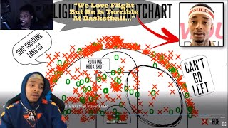 De'Aaron Fox Says FlightReacts Is TERRIBLE At Basketball While He Reacts To His Shotchart & His 1v1s