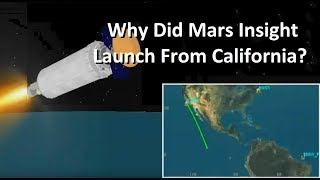 Why Was Mars Insight Launched From California? width=