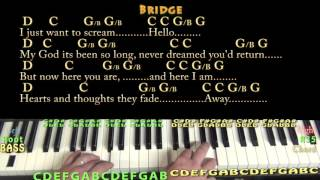 Elderly Woman Behind the Counter in a Small Town - Piano Cover Lesson with Chords/Lyrics