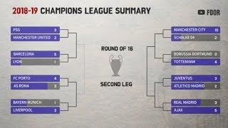 Champions league table videos / InfiniTube
