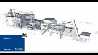 Krones ErgoBloc L - A lot of machinery in just a small space
