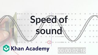 Speed of Sound | Mechanical waves and sound | Physics | Khan Academy