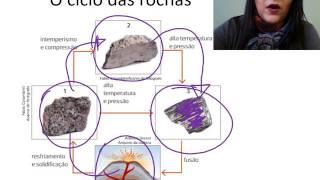 O ciclo das rochas - Professora Juliana Dessupoio