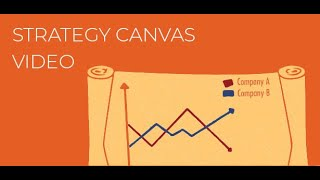 Creating a Strategy Canvas