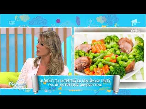 Despre alimentaţia nutritivă cu descărcare lentă