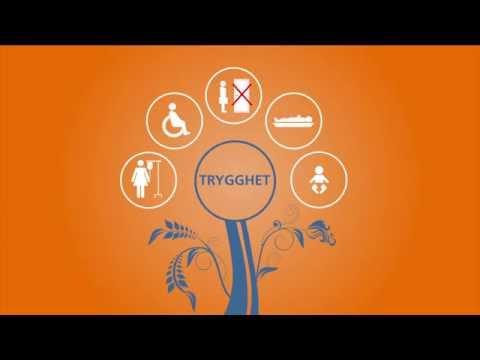 En film om hållbarhet inom AFA Försäkring
