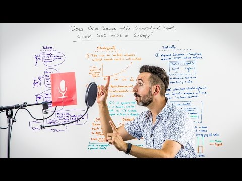 Does Voice Search and/or Conversational Search Change SEO Tactics or Strategy? - Whiteboard Friday