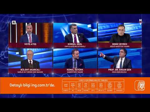Türkiye'nin Nabzı'nda AYM'nin kritik HDP kararı konuşuluyor… #YAYINDA