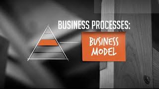 Business Model Formula