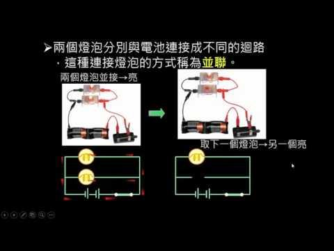 【觀念】電路的串聯與並聯 - YouTube