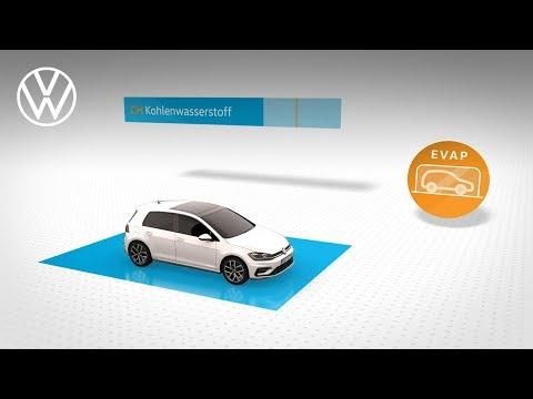 Real Driving Emissions: RDE erklärt von Volkswagen
