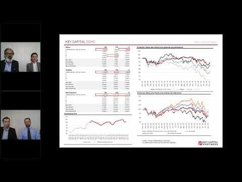 KC8, VALUE INVESTING CON OPCIONES: Cómo invertir en buenas compañías protegiéndote de las caídas del Mercado.