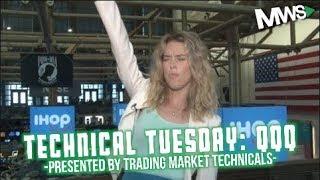 Technical Tuesday: QQQ