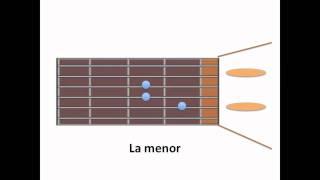 GUITARRA ACORDES El Regreso - TUNA MAYOR