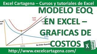 Calculo Modelo EOQ en Excel -  Graficas de Costos