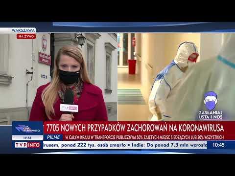 Sytuacja epidemiczna w Polsce 16.10.2020