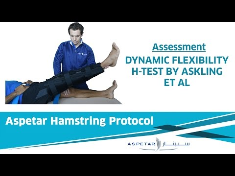 15. Assessment - At return to sport, include Dynamic Flexibility H-test By Askling