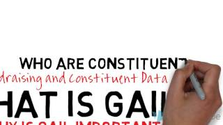 What is GAIL?