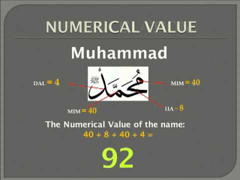 Numerical Value of Prophet's name revealed behind surah number and the total verses