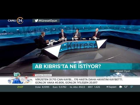 """Bora Bayraktar ile """"Küresel Oyun""""/ Doğu Akdeniz ve Dış Politika Gündemi – 01 04 2021"""