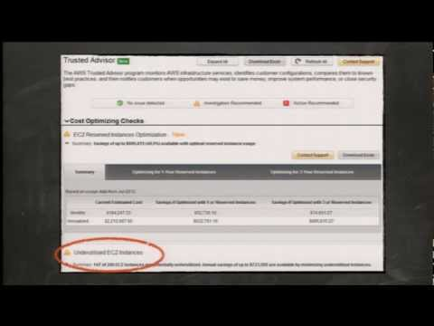 AWS re: Invent CPN 211: My Data Center Has Walls that Move