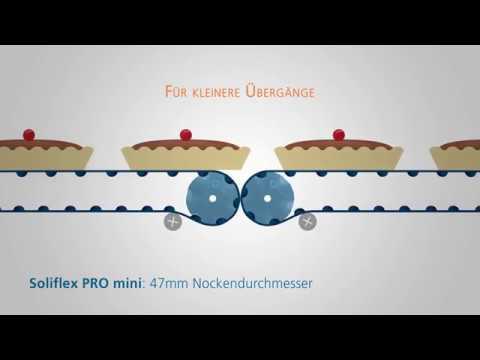 Soliflex PRO (mini) - ultimate hygiene and tracking (German) | Ammeraal Beltech