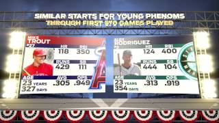 'Angels Live' panel discusses careers of Mike Trout and Alex Rodriguez