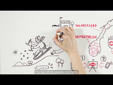 Activity Aids - Technology Enables - an illustration film with English subtitles