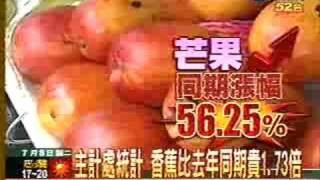 物價漲勢難停 水果漲幅大香蕉最驚人