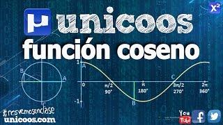 Imagen en miniatura para Representación de una función coseno