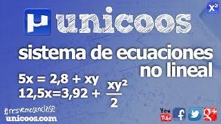 Imagen en miniatura para Sistema de ecuaciones no lineal