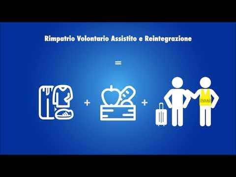 (VIDEO) RE.V.ITA – Rete Ritorno Volontario Italia per i cittadini di Paesi Terzi presenti in Italia