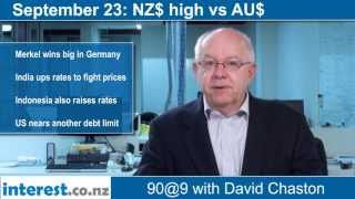 90 seconds at 9 am:NZ$ high vs AU$ (news with David Chaston)