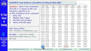 How to calculate Value at Risk ? - CAIIB BFM Case Study width=