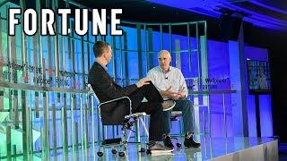 Design Thinking @IBM