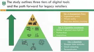 Retailers Digital Toolkit