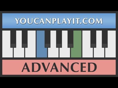 Comment jouer la Marche Turque de Mozart au piano
