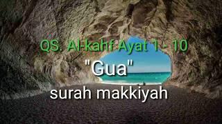 Surah Al kahfi 1 - 10 Huruf Latin beserta artinya by Muzammil Hasballah