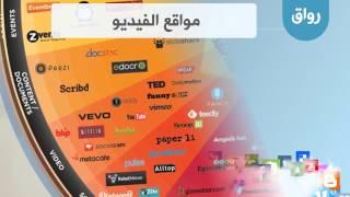 رواق  الإعلام الإجتماعي   المحاضرة 4   الجزء 3