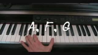 darkness- In my Dreams PIANO TUTORIAL