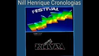 "Cronologia de Vinhetas do ""Festival Primavera"" [1986 - 1998]"