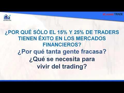 ¿Cómo crear un plan de trading?