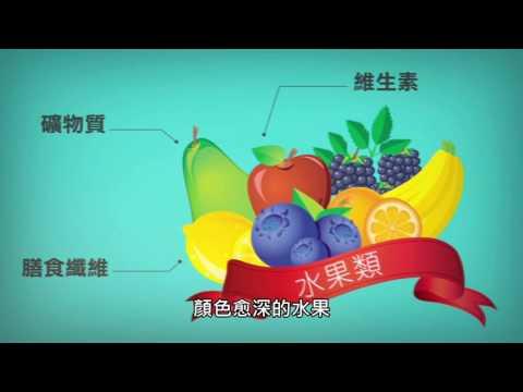 營養動滋動 - YouTube